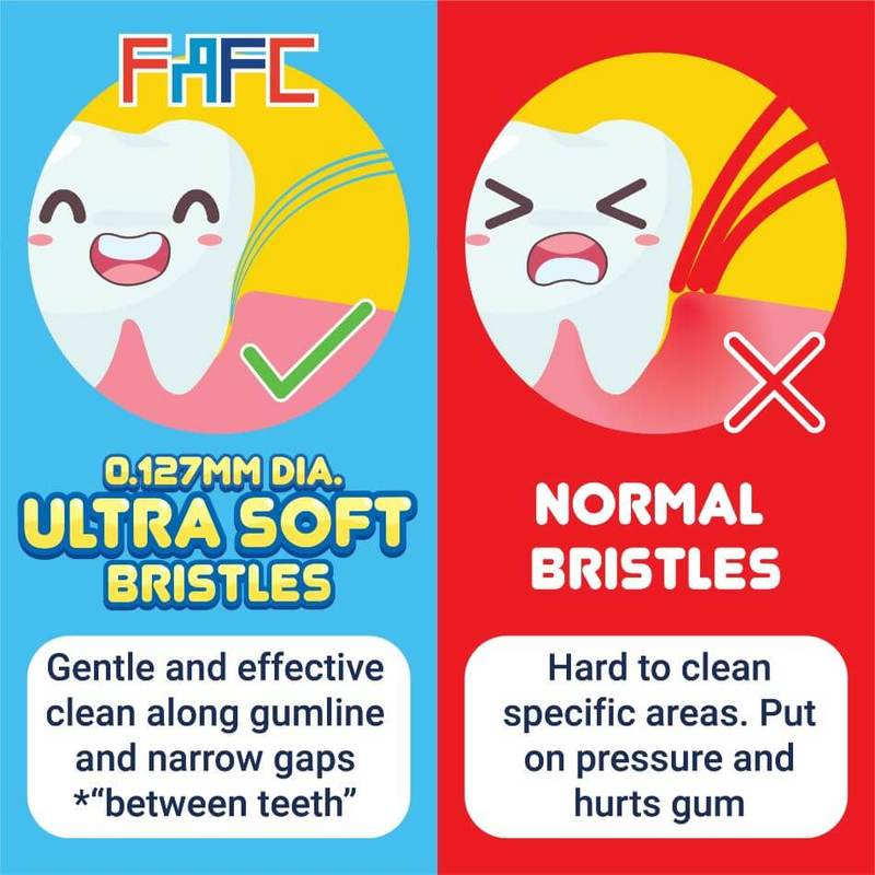 FAFC Pororo Kids Toothbrush - Pororo+Petty+Poby