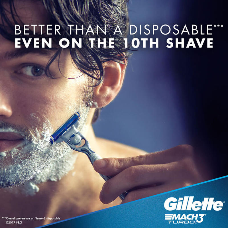 Gillette Mach 3 Base Razor