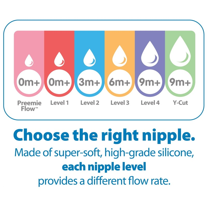 Dr.Browns Options+ Breast-Like Silicone Nipple (Level 4) x2pcs